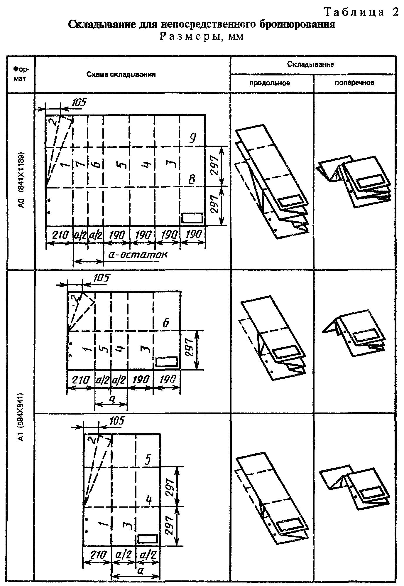 бланки текстовых конструкторских документов